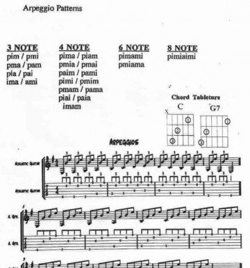 Arpeggio Patterns and E Minor Scale Tablature by David Stevenson (Download PDF)